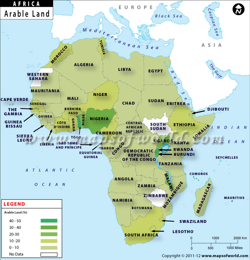 African Countries by Arable Land