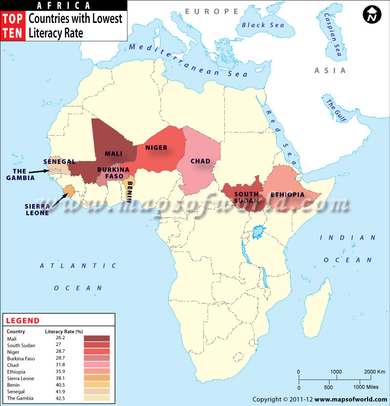 African Countries With Lowest Literacy Rate