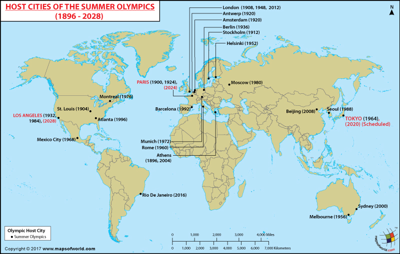Olympic Host Cities