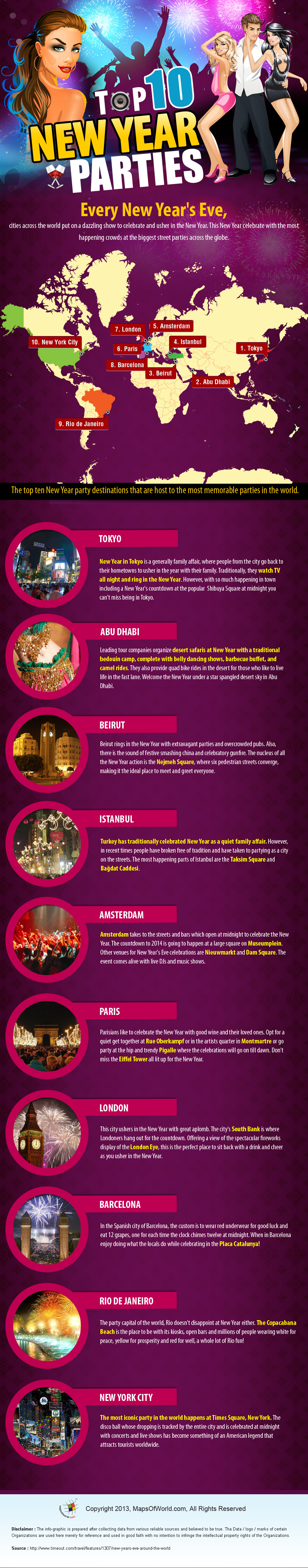 Infographic on New Year's Eve Parties