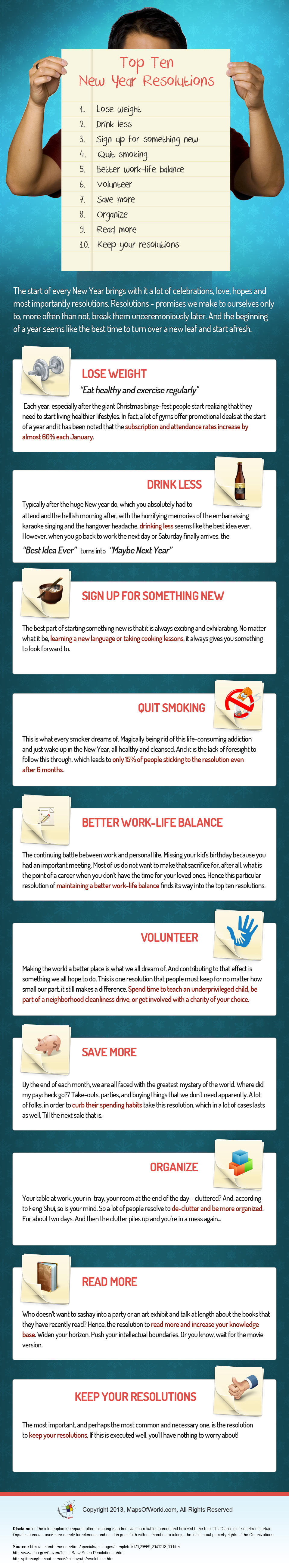 Infographic on New Year Resolutions
