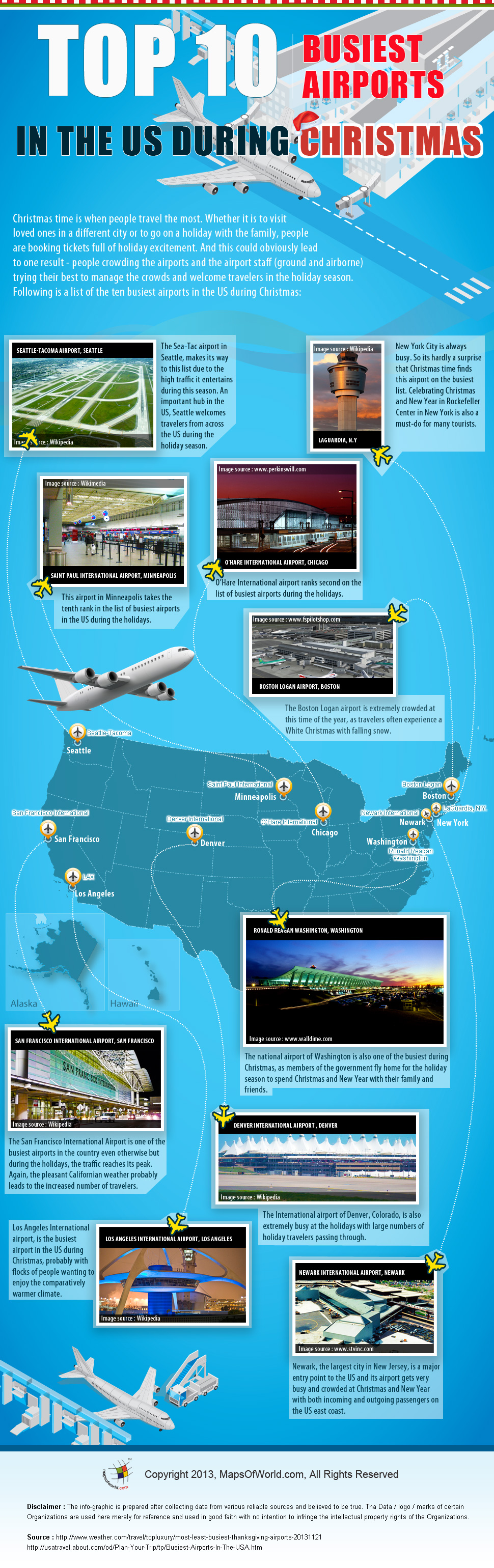 Infographic on the US Busiest Airports During Christmas