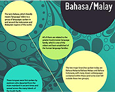 Infographic of Bahasa Malay Language