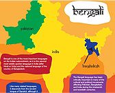 Infographic of Bengali Language