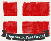 Infographic of Denmark Facts