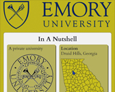 Infographic on Emory University