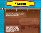 Infographic on German Language