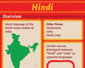 Infographic of Hindi Language
