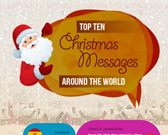 Infographic on Christmas Messages