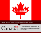 Infographic of Canada Fast Facts