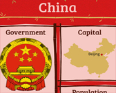 Infographic of China Fast Facts