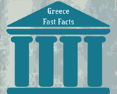 Infographic of Greece Facts