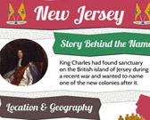Infographic on New Jersey Facts