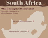 Infographic of South Africa Facts
