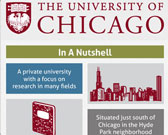 The University of Chicago Infographic