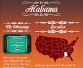 Infographic Of Alabama Fast Facts