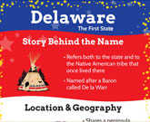 Infographic Of Delaware Fast Facts