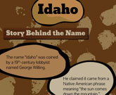 Infographic Of Idaho Fast Facts