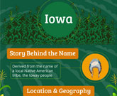 Infographic Of Iowa Fast Facts