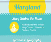 Infographic Of Maryland Fast Facts