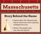 Infographic Of Massachusetts Fast Facts