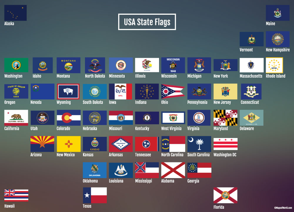 State Flags Map Poster - Usa statemap
