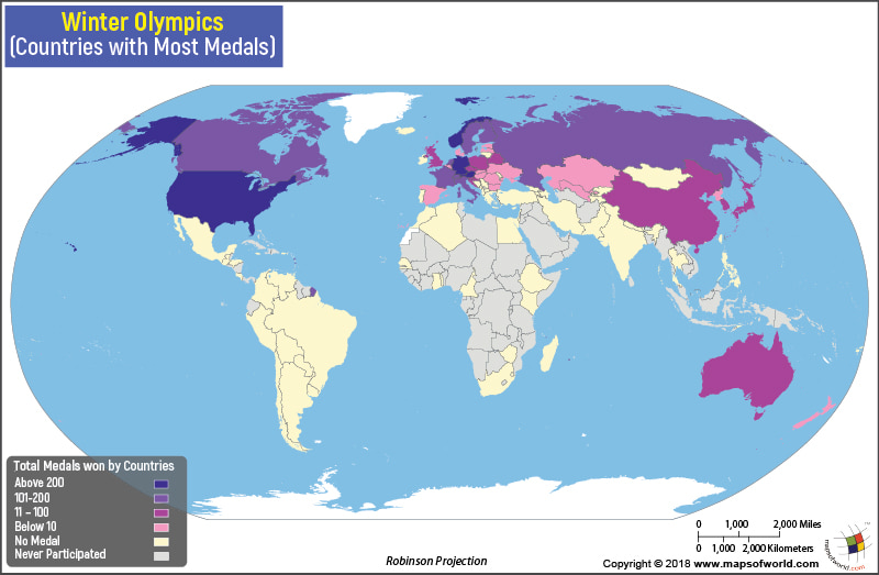 Total medals won by different countries in Winter Olympics