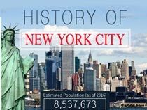 How Old is New York City?