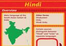 Hindi Language - an Infographic