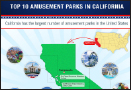 What are the top 10 Amusement Parks in California