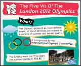 London Olympics Games Infographic