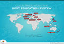 What countries have the best education systems?