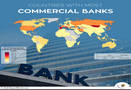 What are the countries with most commercial banks?