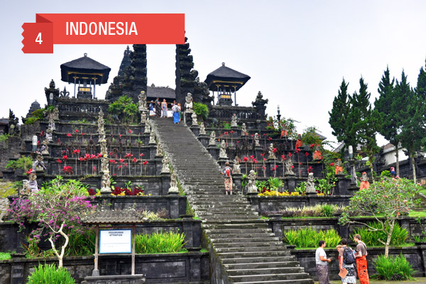 Countries with largest hindu population world top ten indonesia hindu population gumiabroncs Gallery