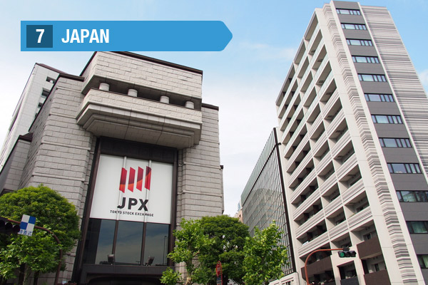 japan is the best country To learn about most advanced technology countries in the world read about top 10 most advanced technology countries government provide them best japan tokyo.