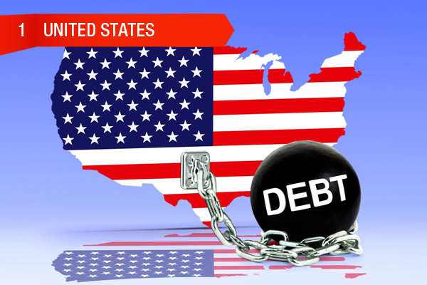 Countries with the most debt world top ten us most debt country gumiabroncs Choice Image