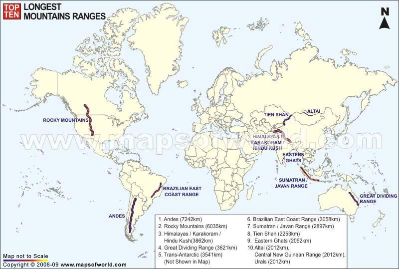 Longest Mountain Ranges in the World  Top Ten