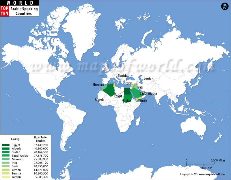 Top Arabic Speaking Countries of the World Arabic Speaking