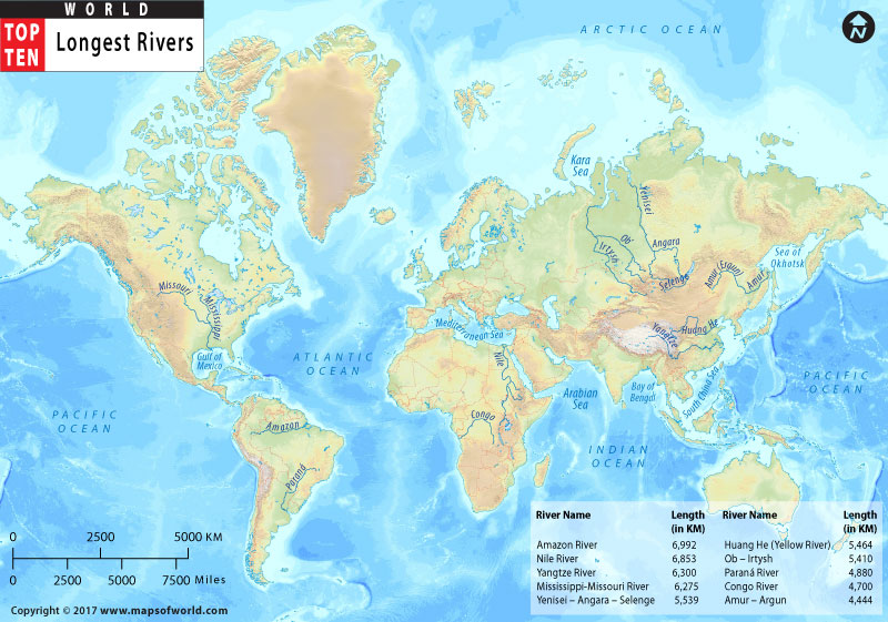 Longest Rivers in the World - Top Ten