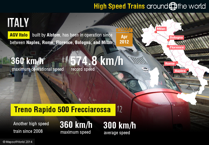 http://www.mapsofworld.com/around-the-world/images/train/high-speed-train-italy.jpg