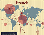 Infographic on French Language