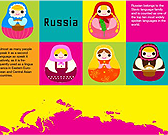 Infographic on Russian Language