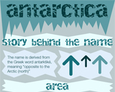 Infographic of Antartica Fast Facts