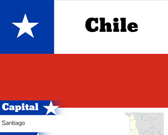 Infographic of Chile Fast Facts