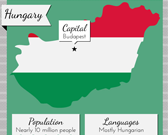 Infographic of Hungary Facts