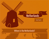 Infographic of Netherlands Facts