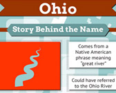 Infographic on Ohio Facts