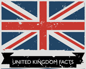 Infographic of UK Facts