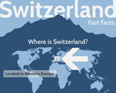Infographic of Switzerland Facts