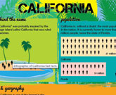 Infographic Of California Fast Facts